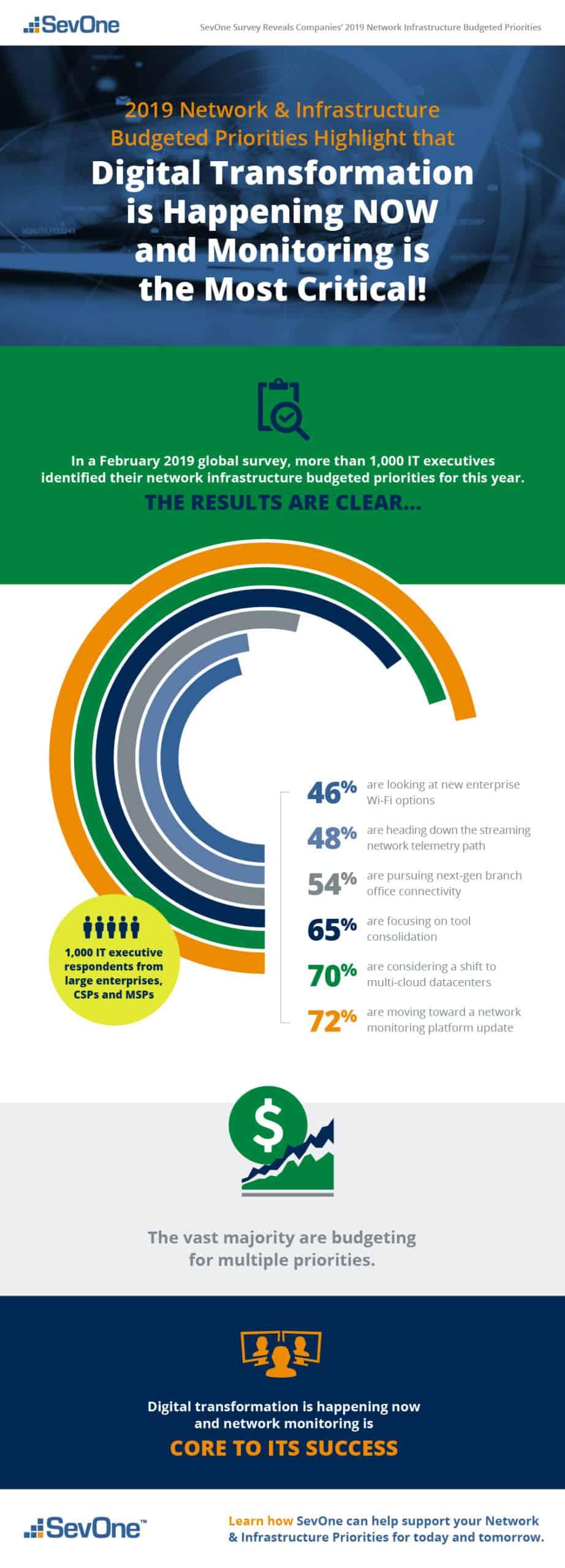 blog-infographics