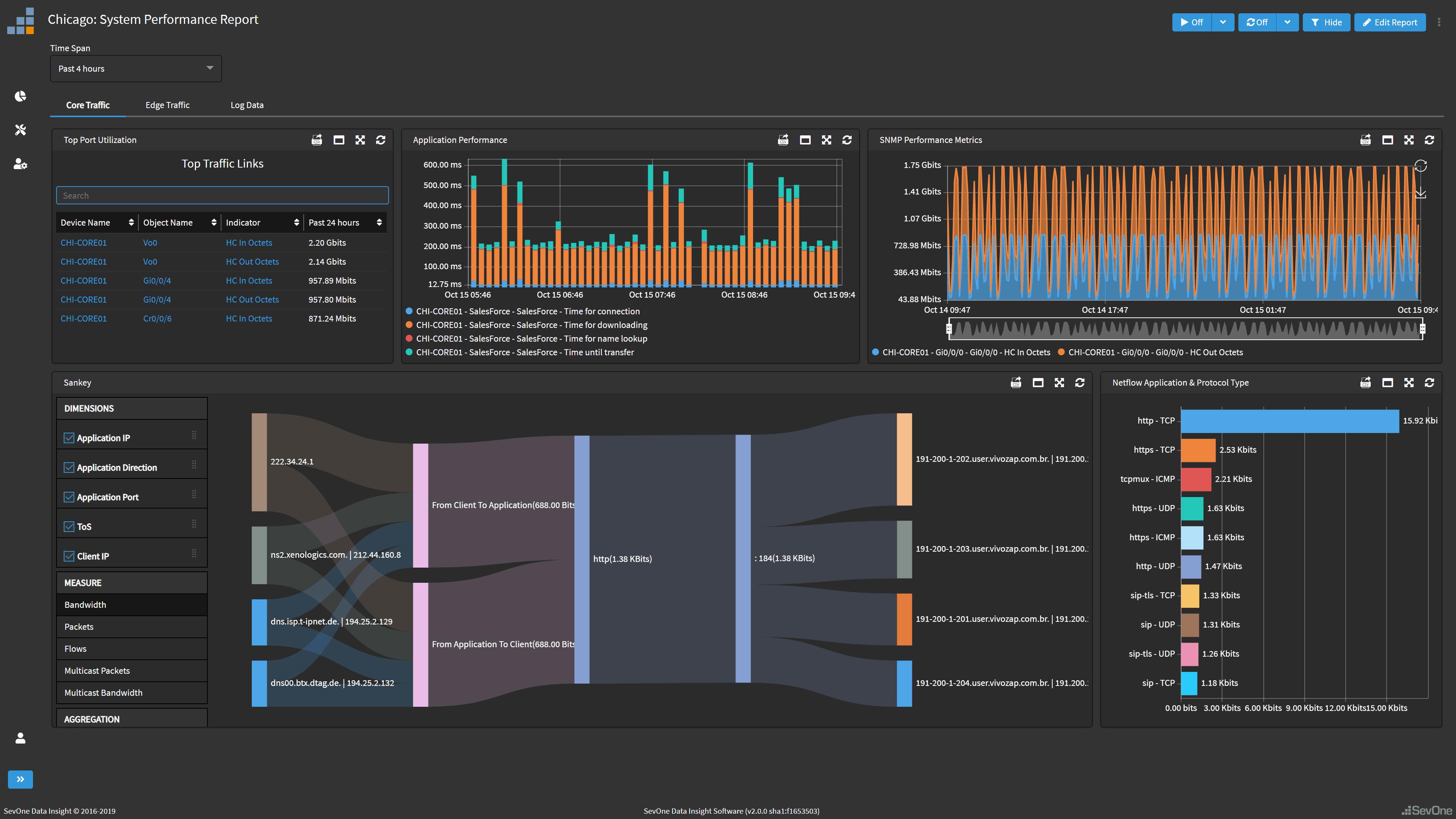 Tool Consolidation