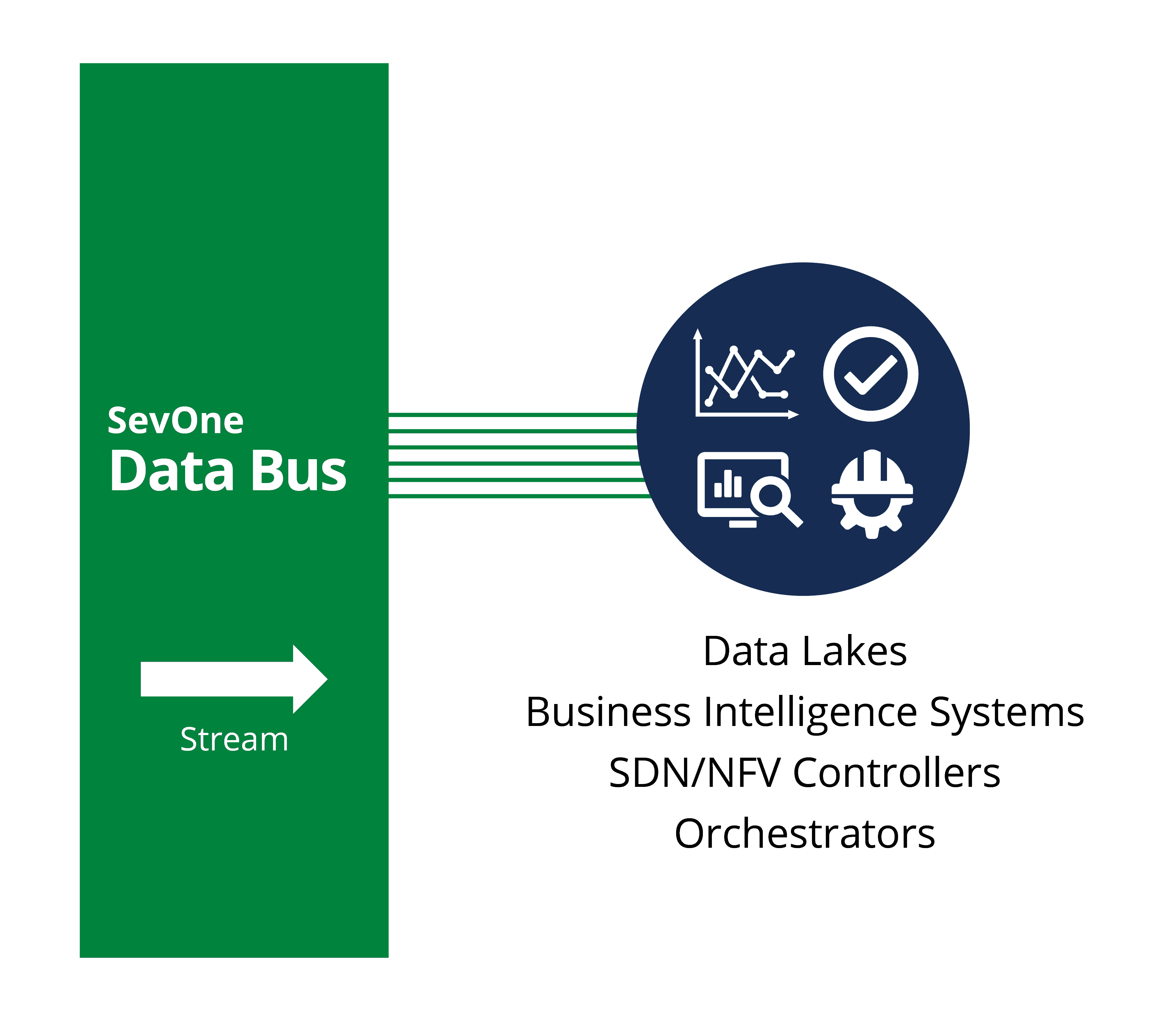 databus-automate
