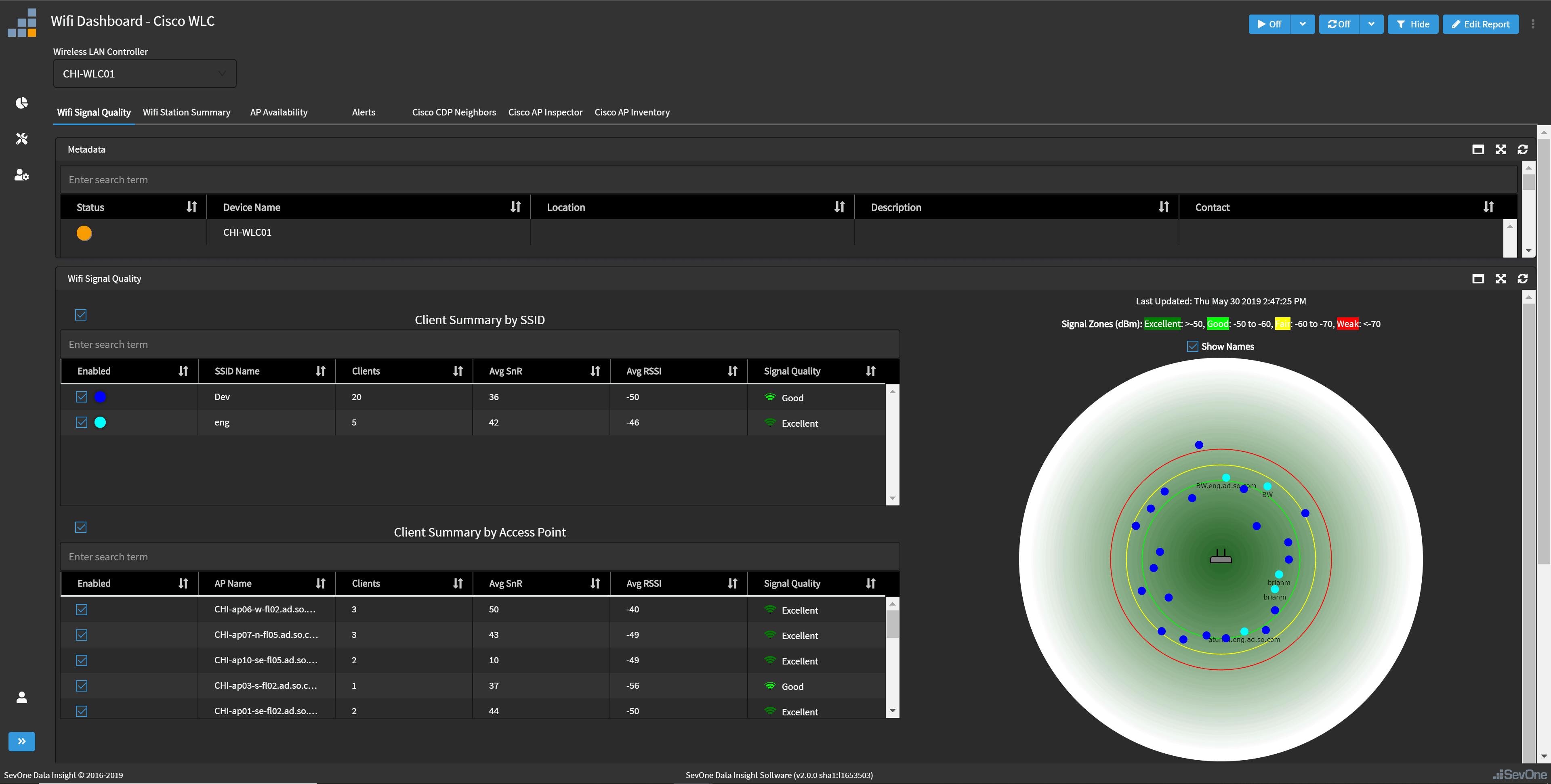 Signal quality